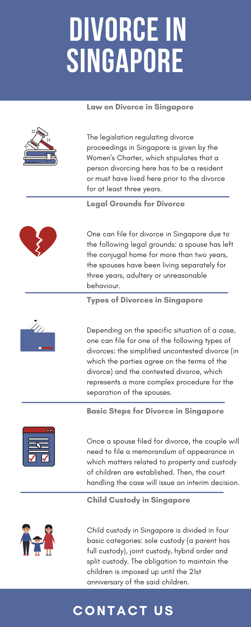 Divorce in Singapore.png